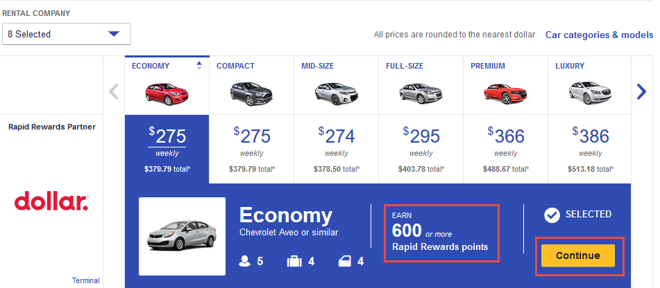 How To Maximize Your Southwest Points With Car Rentals Guide