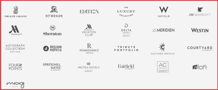 Brands Of Marriott Hotels
