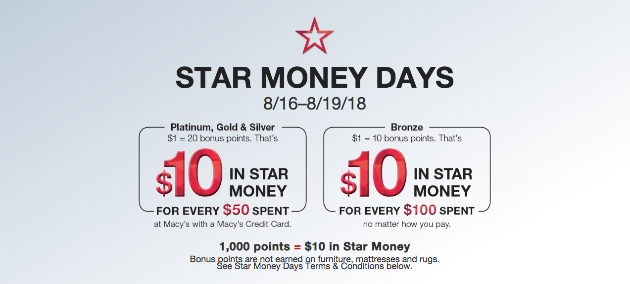 71ade9faf0ea Star Money Days Bonus Points - Macy s Star Rewards Program