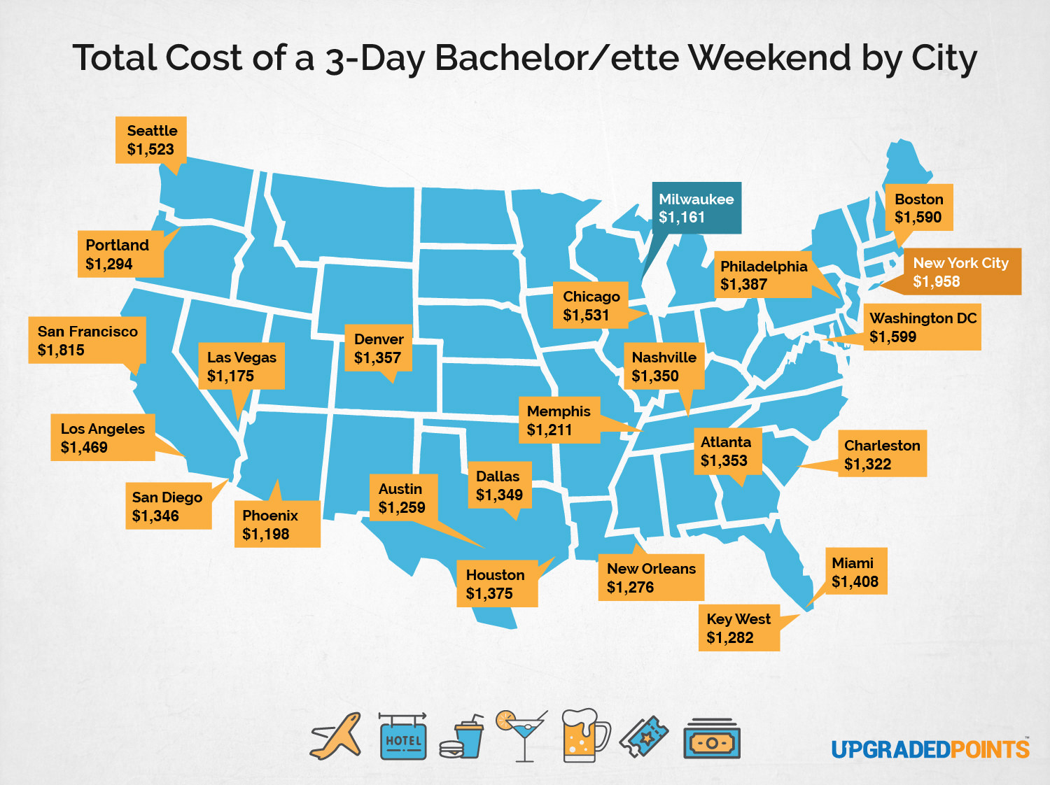 cost-of-a-bachelor-and-bachelorette-part