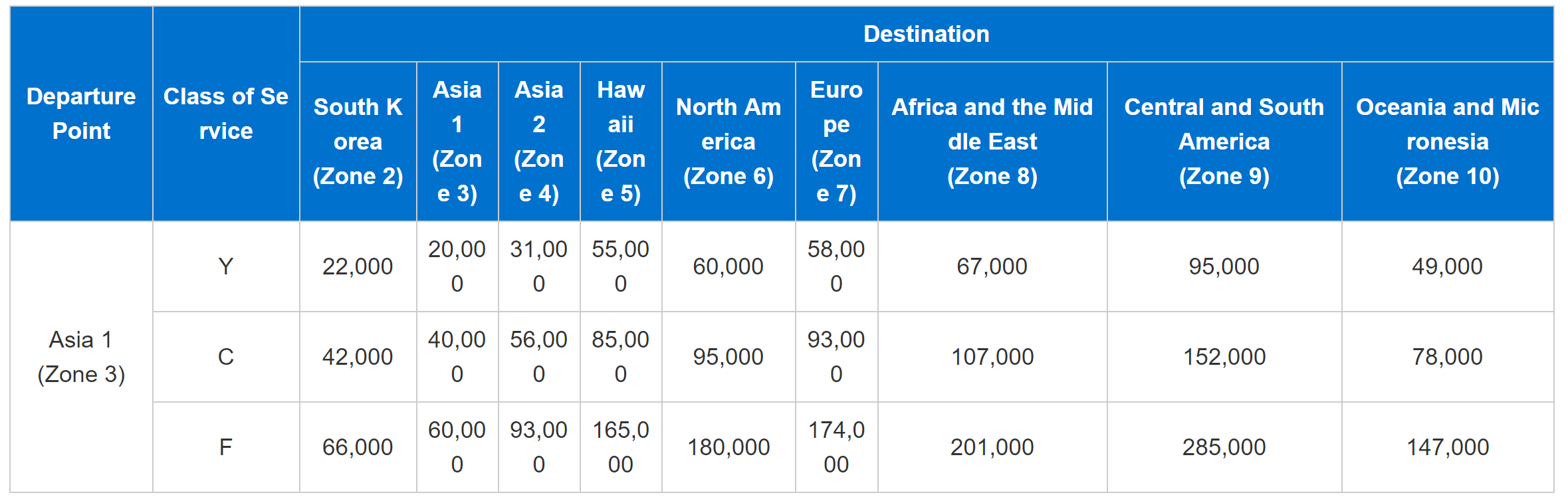 The Best Ways to Fly to China With Points & Miles [Step-by-Step]