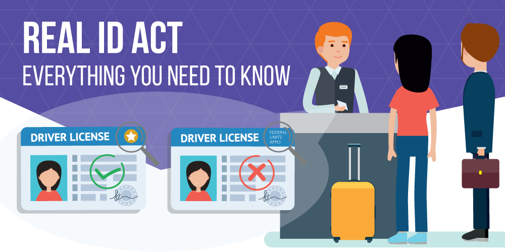 Updates Act What 2019 Info Id Real By It State Means amp;