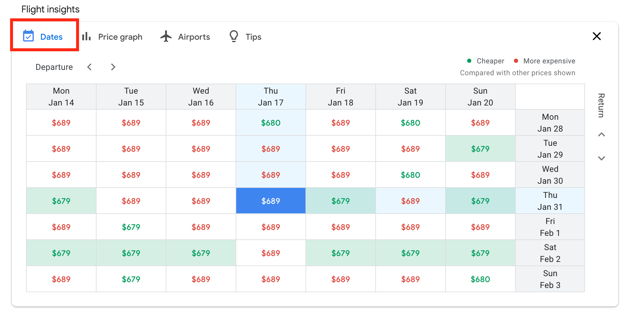 How To Use Google Flights To Track Find Cheap Prices 2019