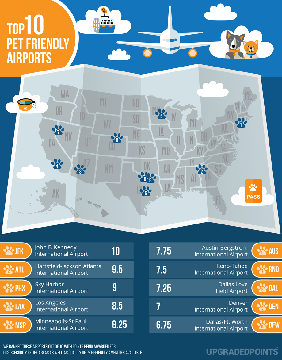 Top 10 Pet Friendly Airports - Upgraded Points