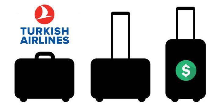 Turkish Airlines Baggage Fees