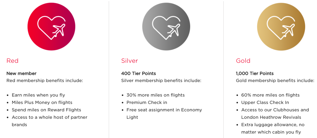 Virgin Atlantic Flying Club Loyalty Program Review [2019]