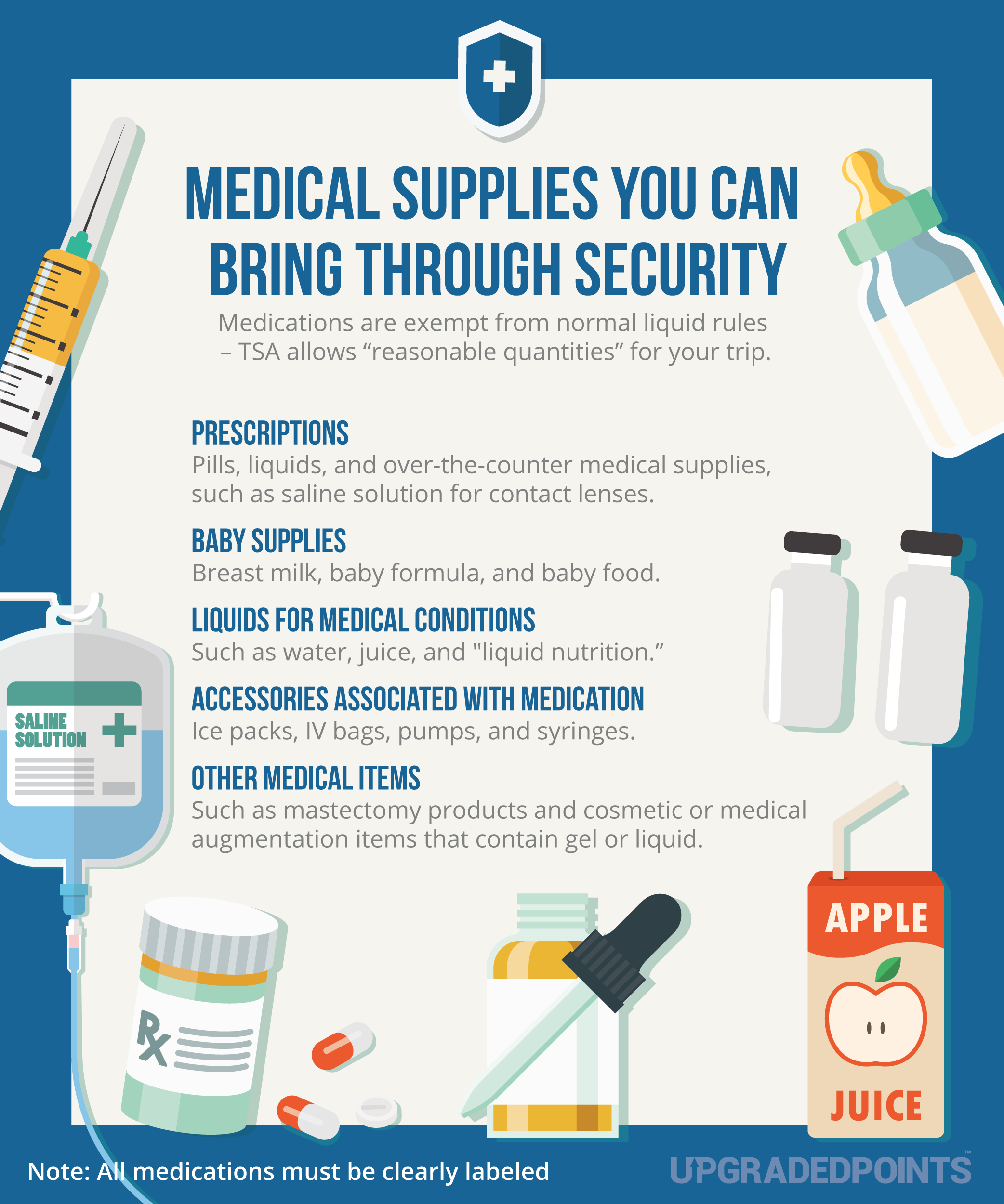 How to Easily Get Through TSA Airport Security [Multiple Infographics]