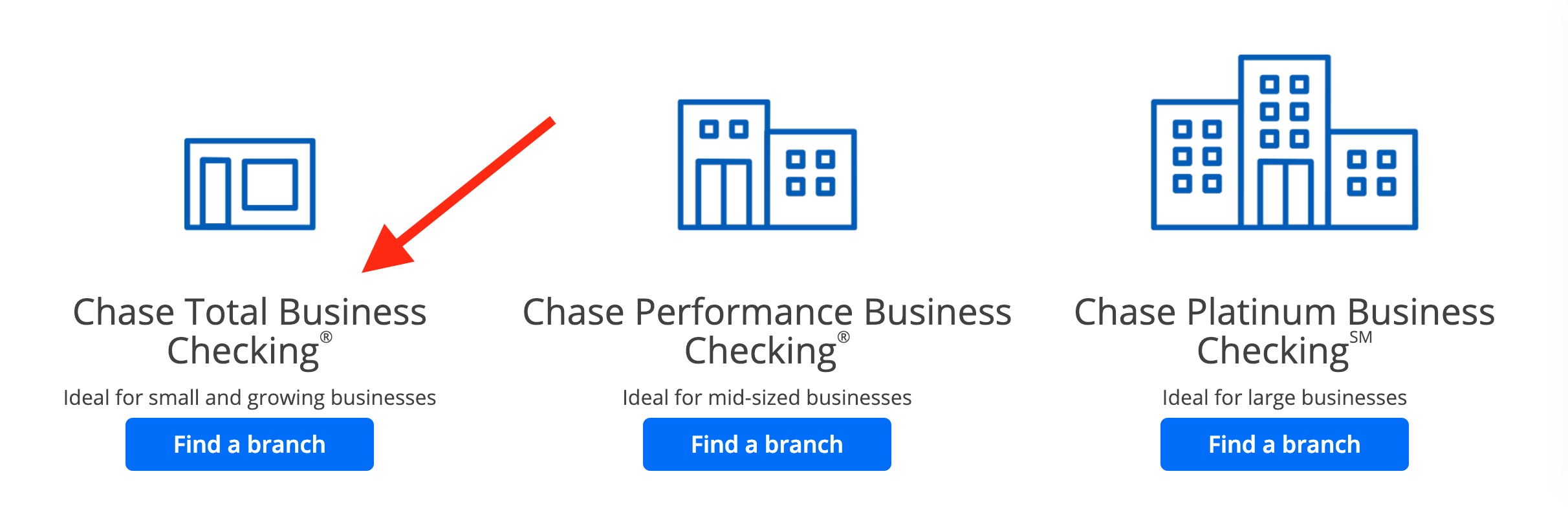 Chase Total Business Checking Accounts 2019 Update