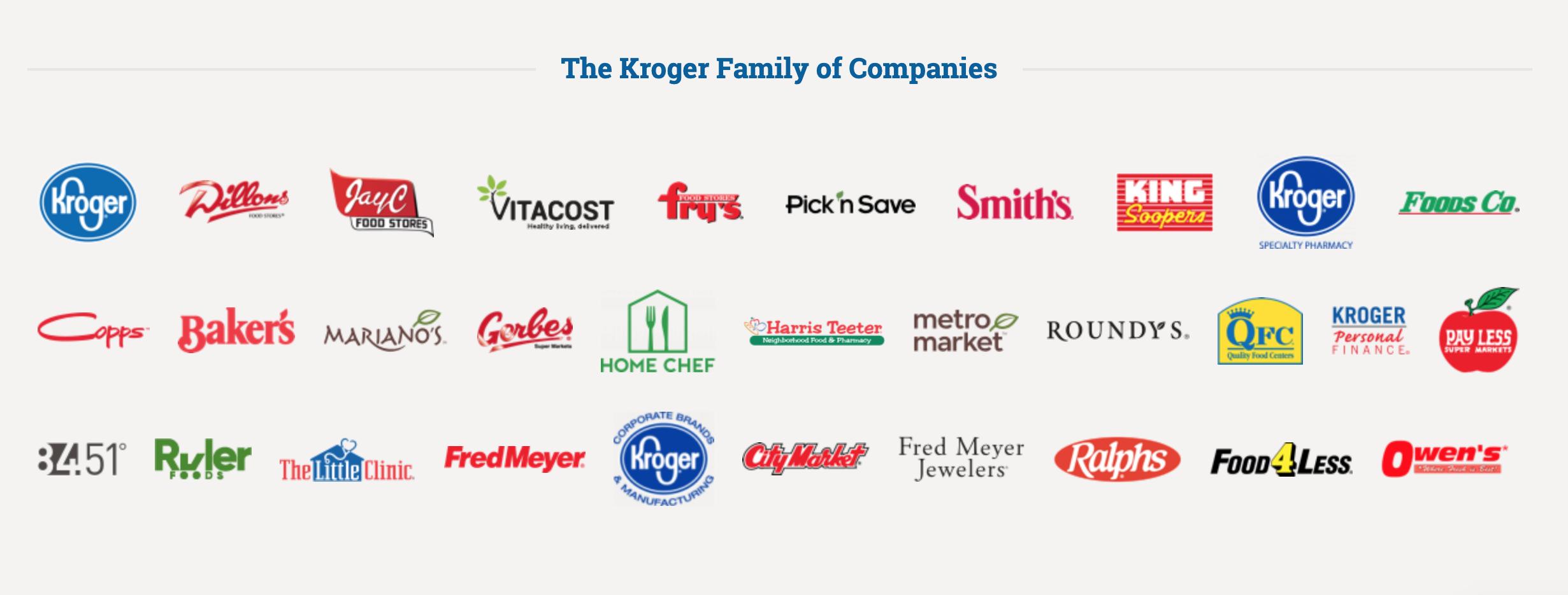 Kroger Family of Companies