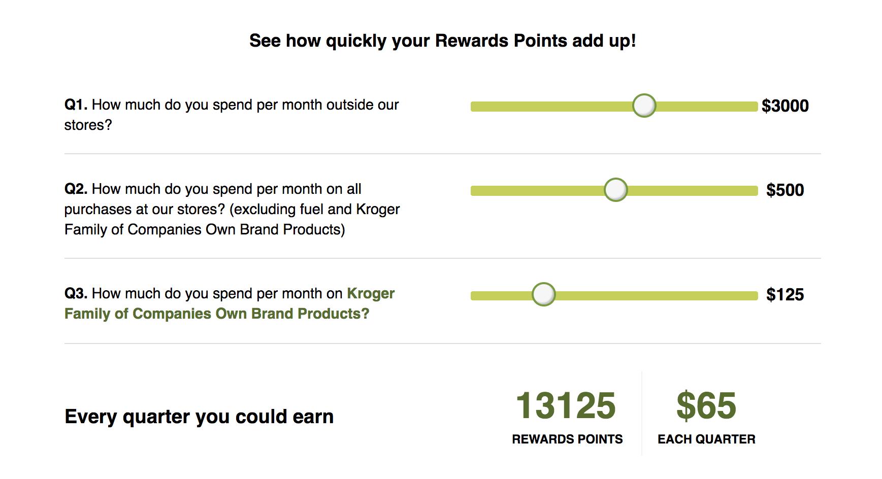 Kroger REWARDS® World Mastercard® How Rewards Add Up
