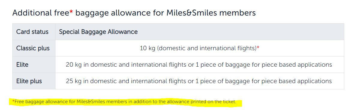 Turkish Airlines Miles&Smiles Baggage