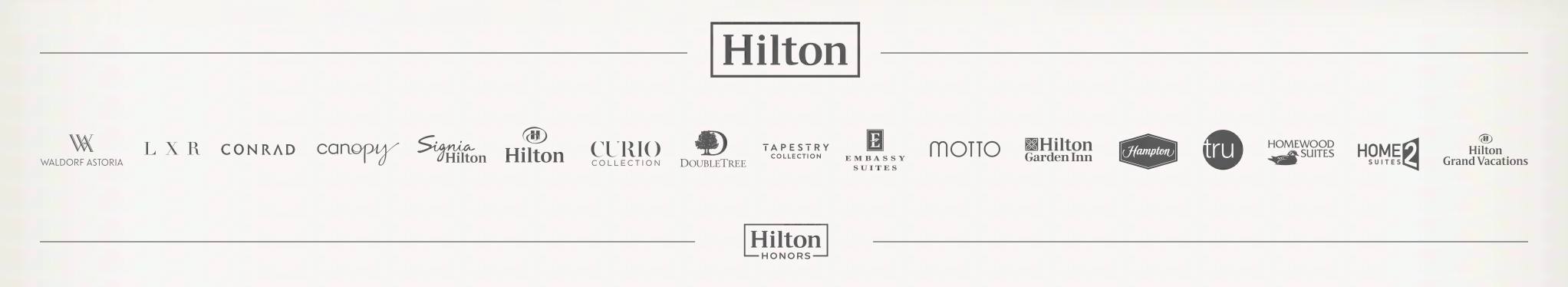 20 Best Ways To Earn Lots of Hilton Honors Points [2019]