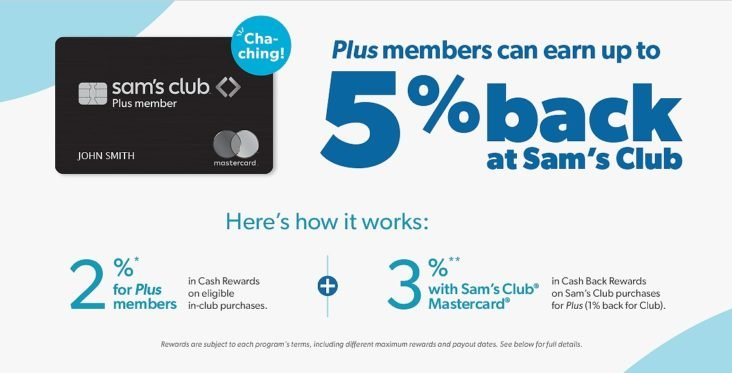 Sam S Club Mastercard Review Is It Worth It 2021