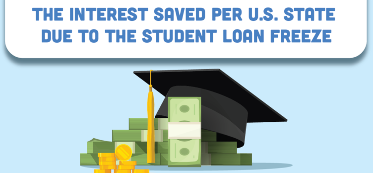 Student Loan Freeze Featured Image